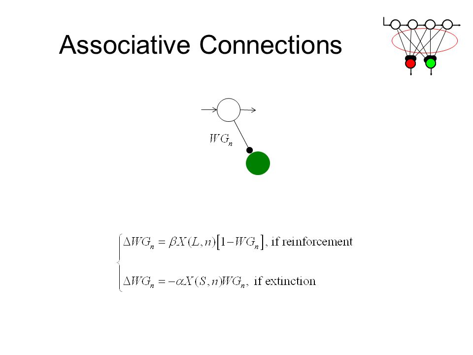 Associative Connections
