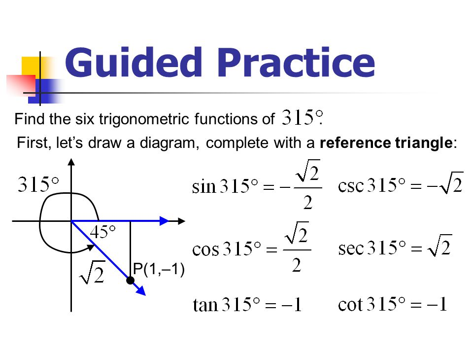 Guided Practice Find the six trigonometric functions of .
