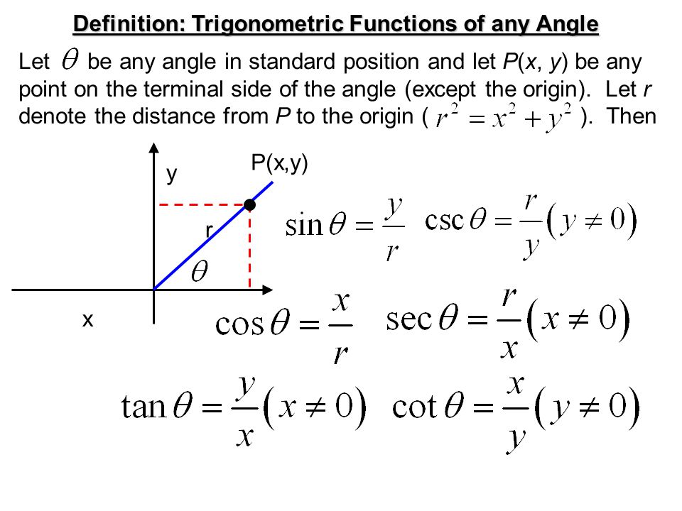 Definition: Trigonometric Functions of any Angle