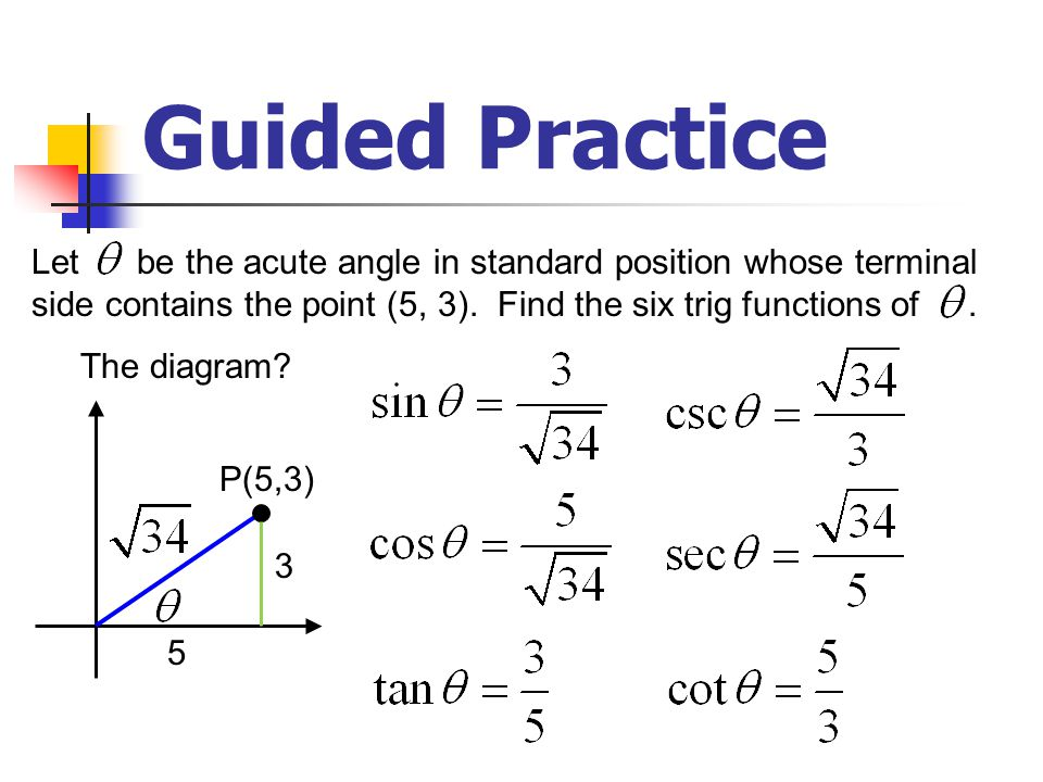 Guided Practice Let be the acute angle in standard position whose terminal.