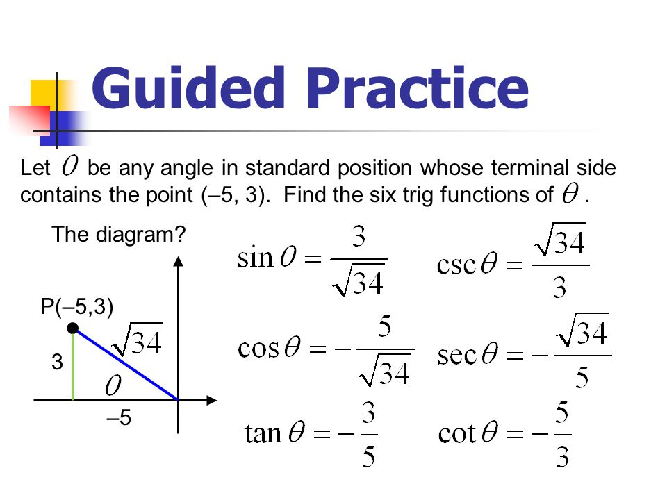 Guided Practice Let be any angle in standard position whose terminal side. contains the point (–5, 3). Find the six trig functions of .
