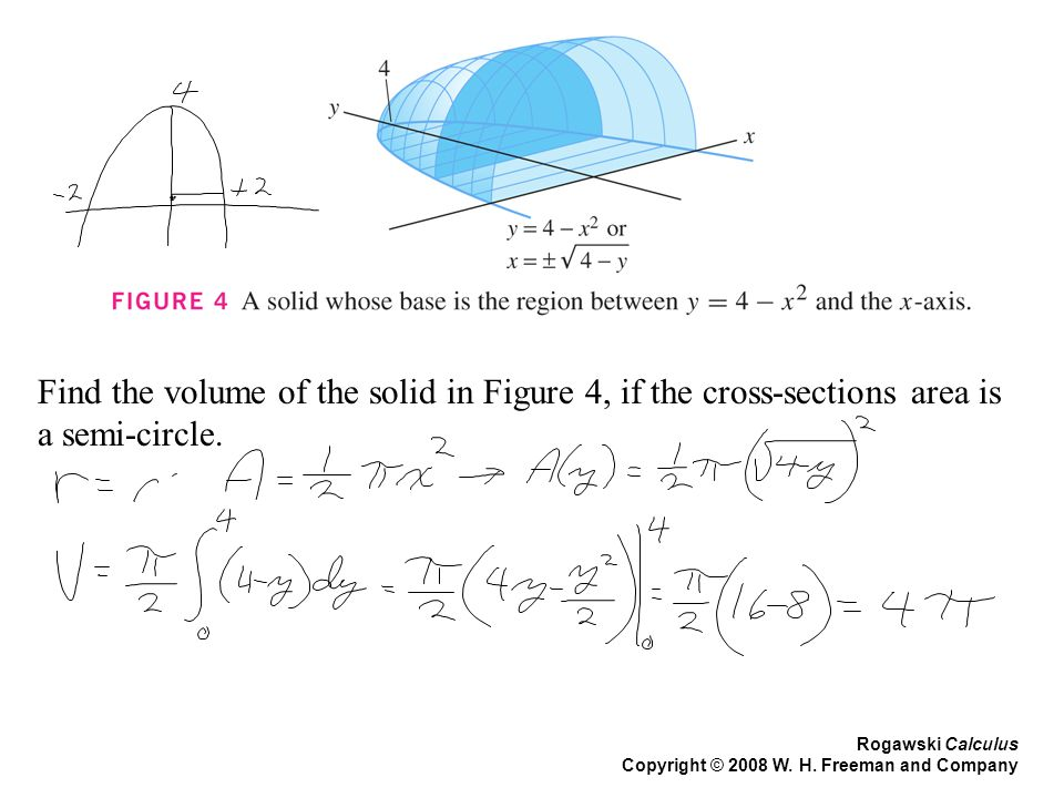 Find the volume of the solid in Figure 4, if the cross-sections area is