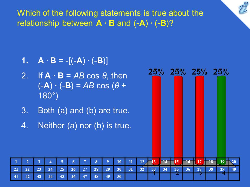 If A · B = AB cos θ, then (-A) · (-B) = AB cos (θ + 180°)