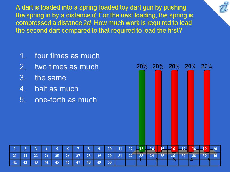 A dart is loaded into a spring-loaded toy dart gun by pushing the spring in by a distance d. For the next loading, the spring is compressed a distance 2d. How much work is required to load the second dart compared to that required to load the first
