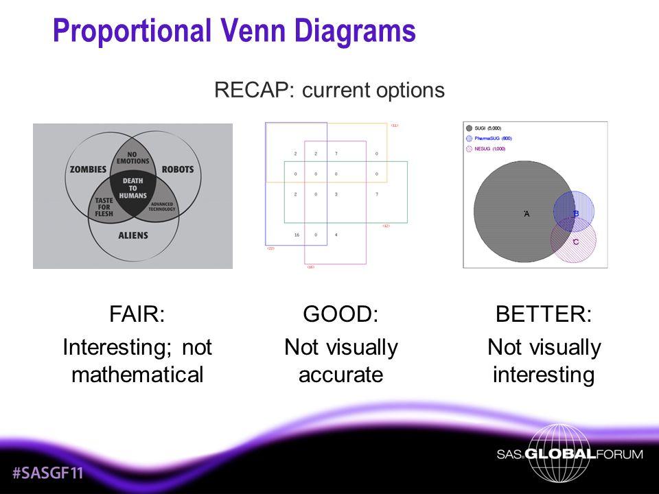 Proportional Venn Diagrams
