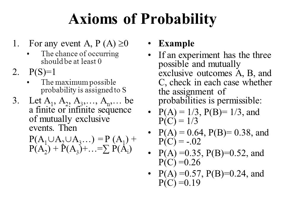 Axioms of Probability For any event A, P (A) 0 P(S)=1