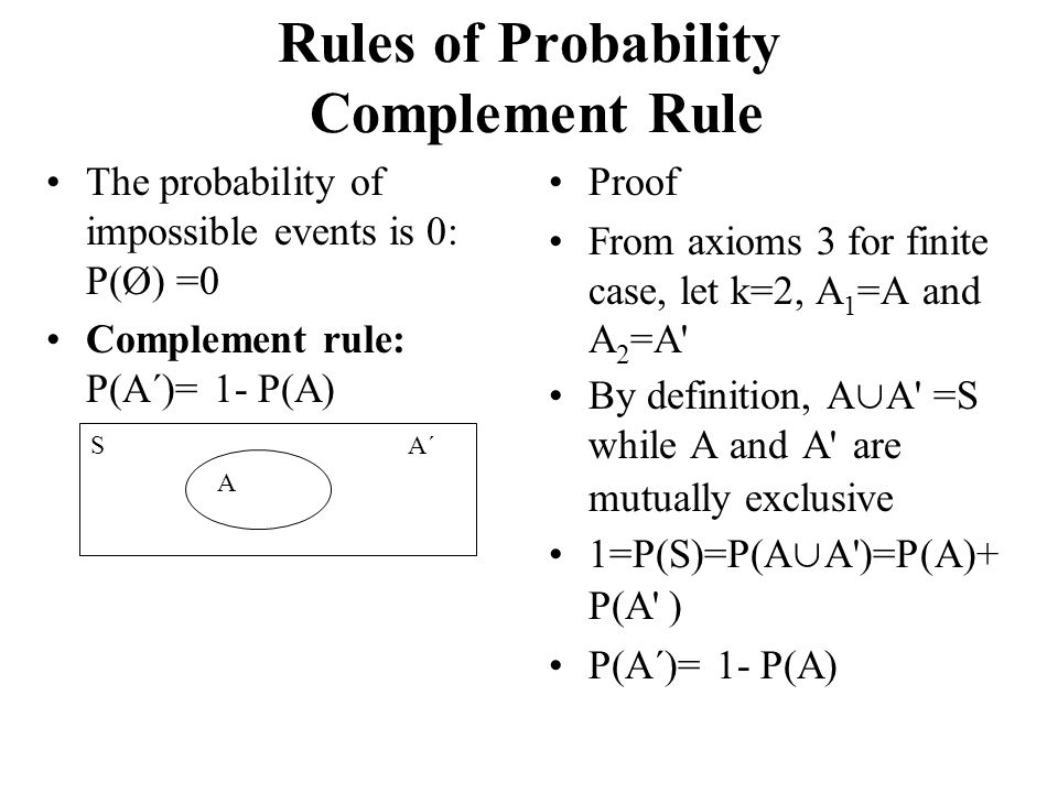 Rules of Probability Complement Rule