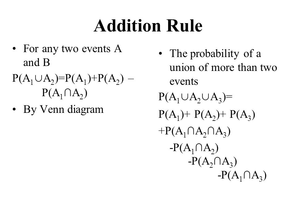Addition Rule For any two events A and B