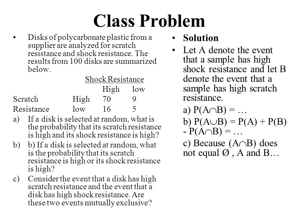 Class Problem Solution