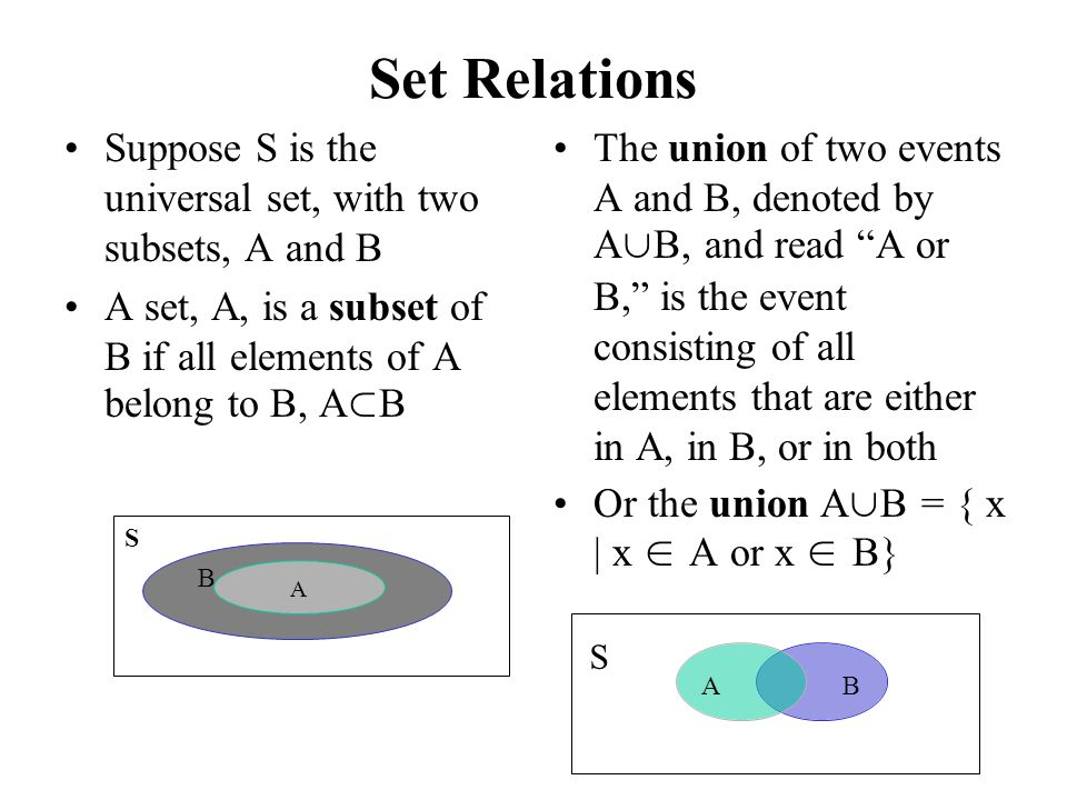 Set Relations Suppose S is the universal set, with two subsets, A and B. A set, A, is a subset of B if all elements of A belong to B, A⊂B.