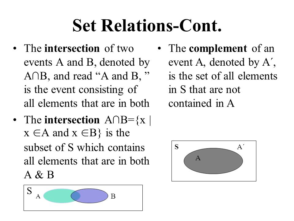Set Relations-Cont.