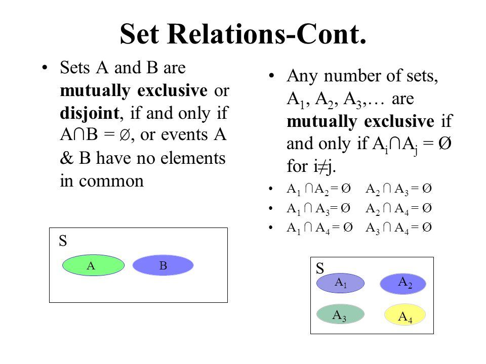 Set Relations-Cont. Sets A and B are mutually exclusive or disjoint, if and only if A∩B = Ø, or events A & B have no elements in common.