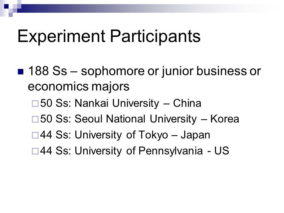 Experiment Participants