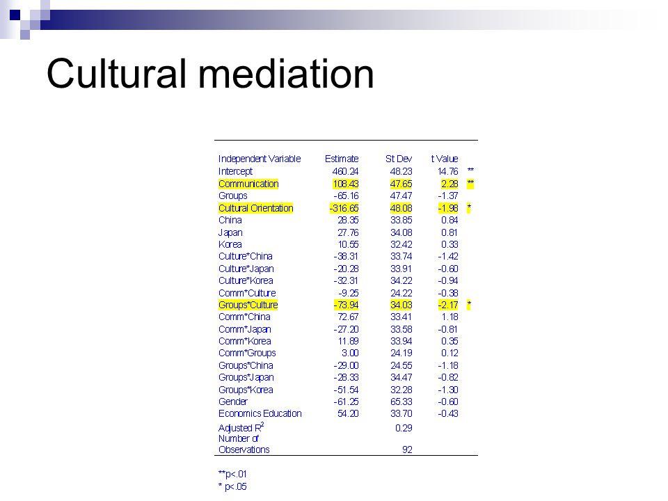 Cultural mediation