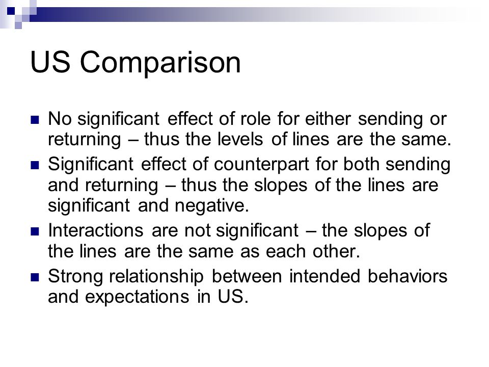 US Comparison No significant effect of role for either sending or returning – thus the levels of lines are the same.
