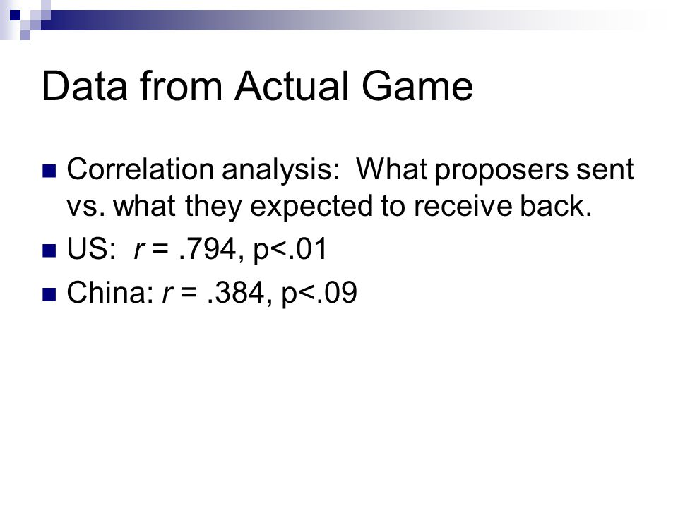Data from Actual Game Correlation analysis: What proposers sent vs. what they expected to receive back.