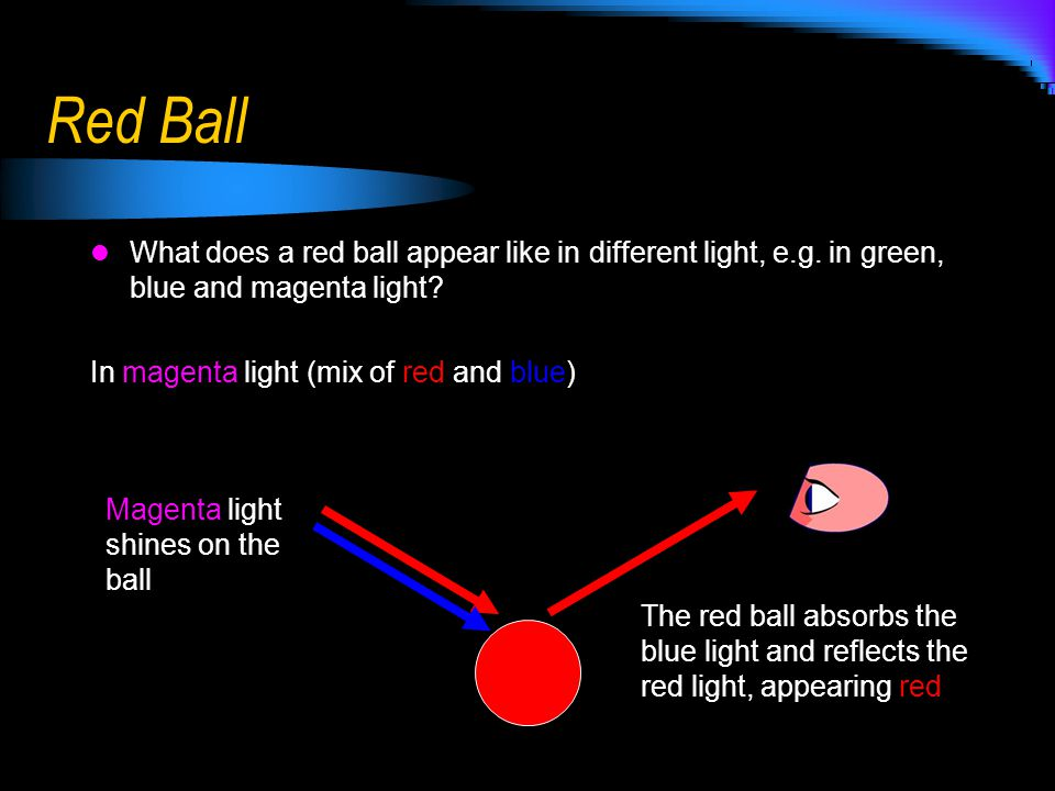 Red Ball What does a red ball appear like in different light, e.g. in green, blue and magenta light