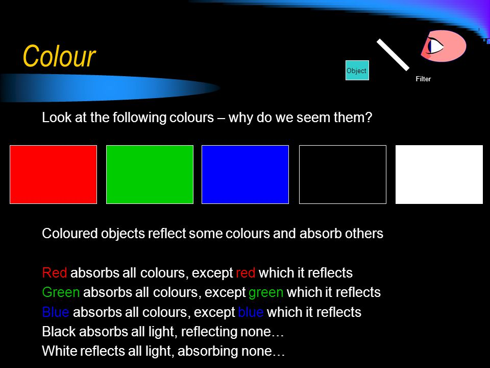 Colour Look at the following colours – why do we seem them