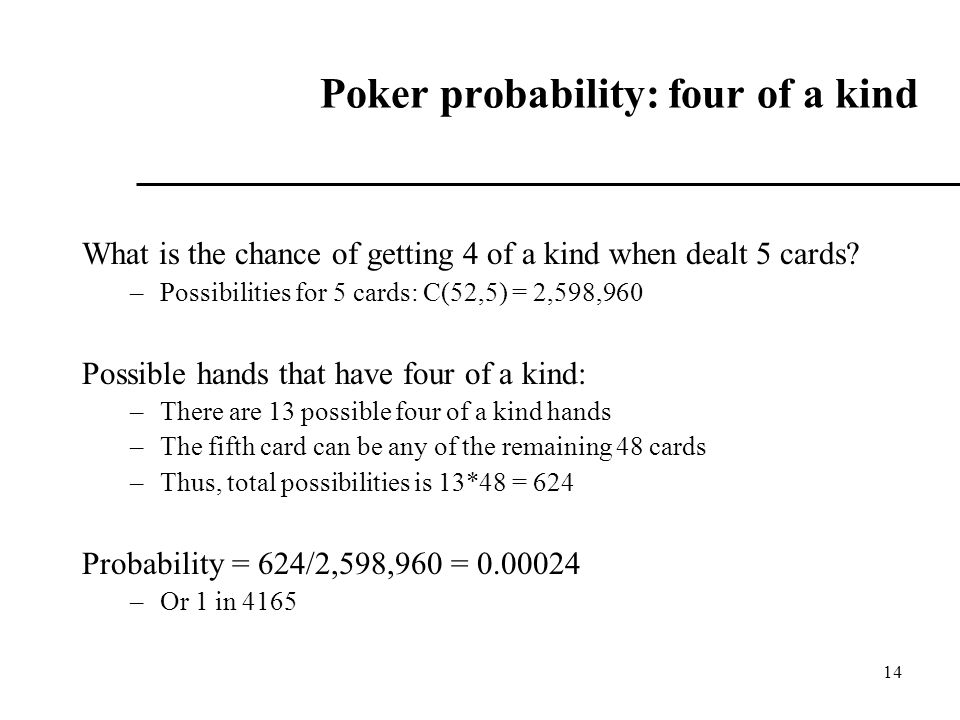 Poker probability: four of a kind
