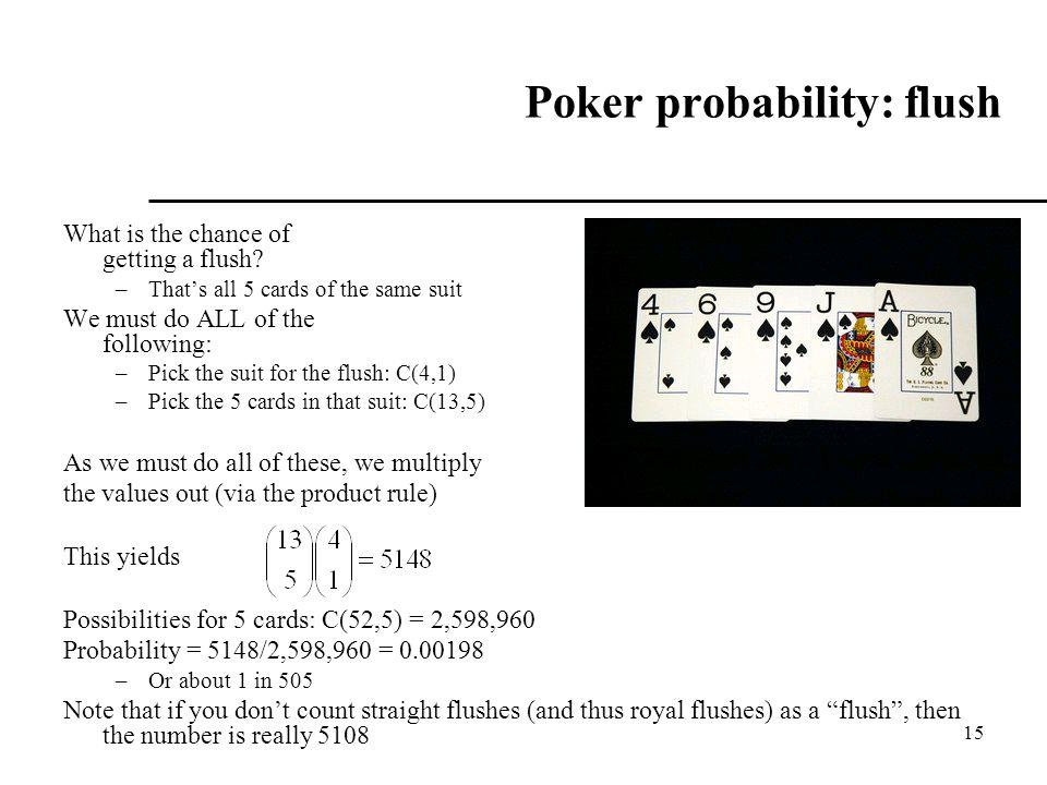 Poker probability: flush