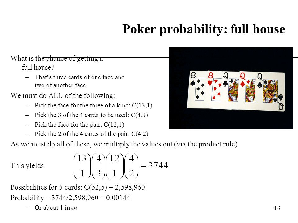 Poker probability: full house