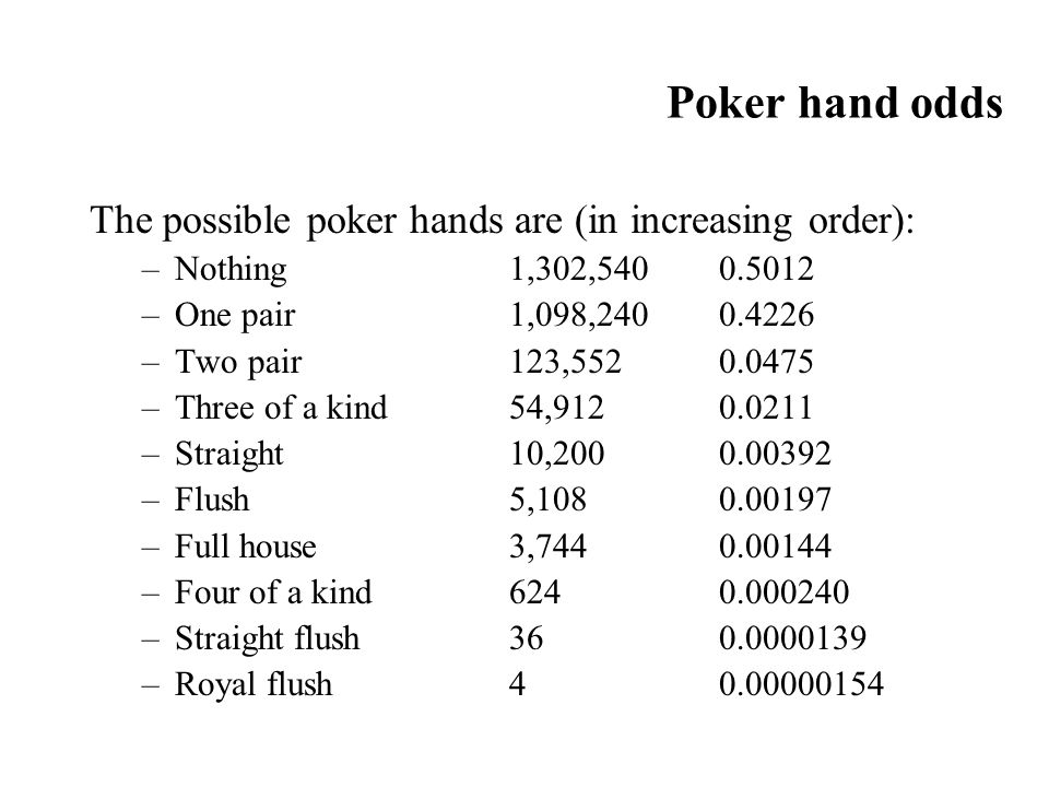 Poker hand odds The possible poker hands are (in increasing order):