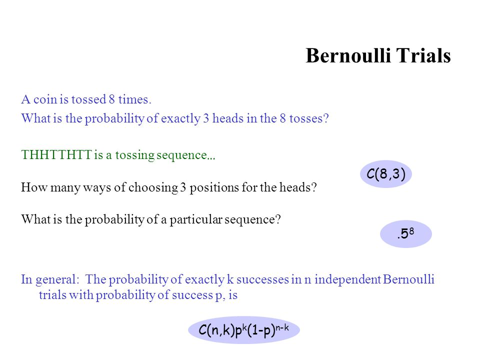 Bernoulli Trials A coin is tossed 8 times.