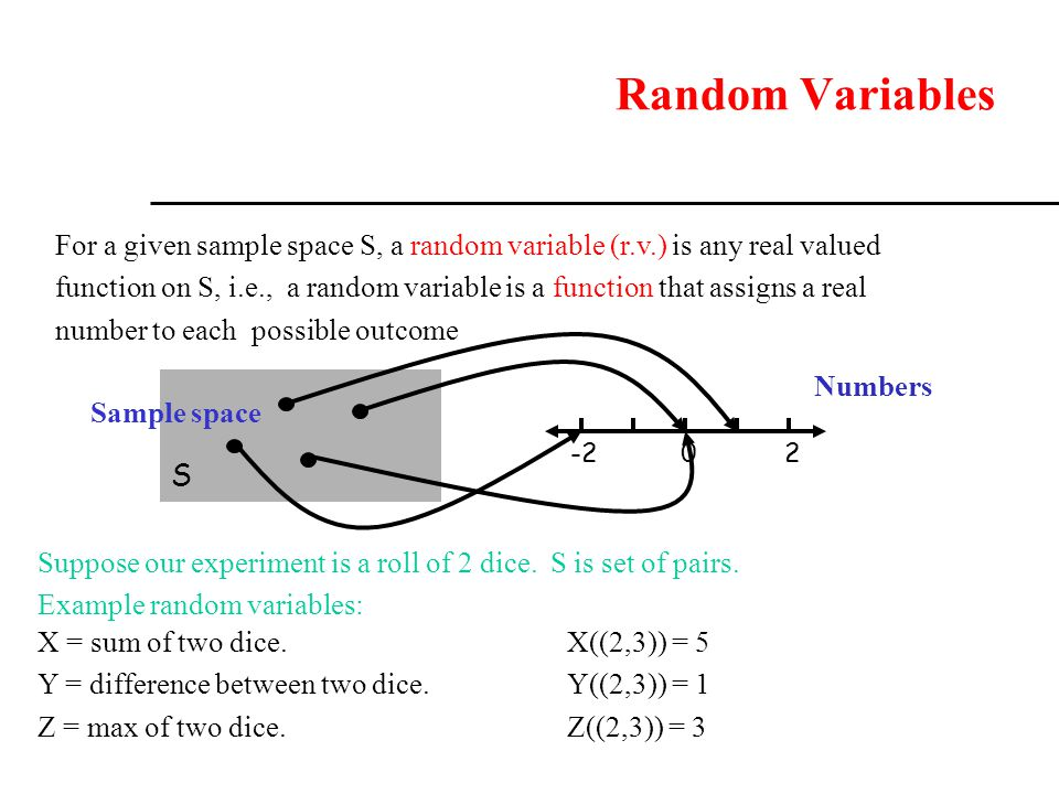 Random Variables For a given sample space S, a random variable (r.v.) is any real valued.