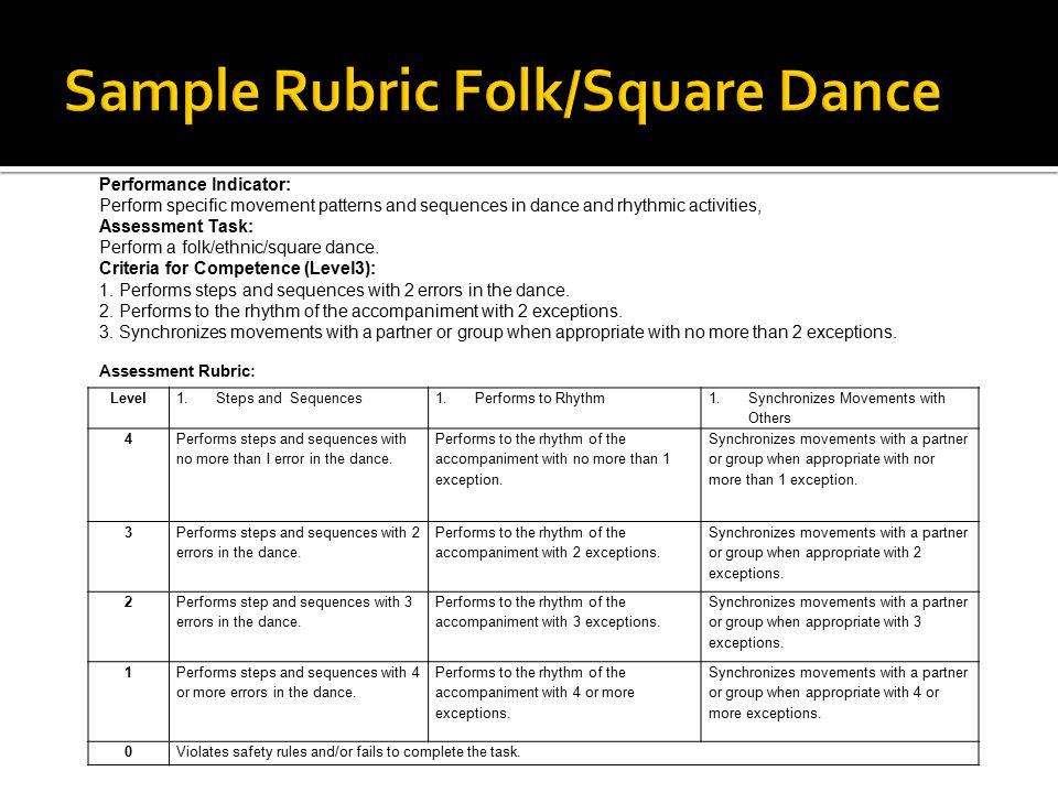 Sample Rubric Folk/Square Dance