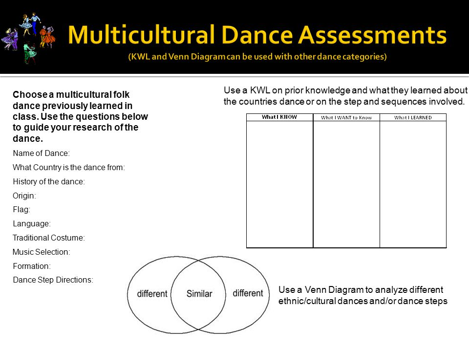 Multicultural Dance Assessments (KWL and Venn Diagram can be used with other dance categories)