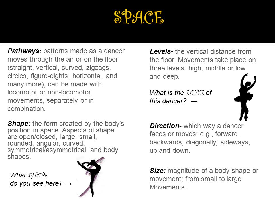 Let S Dance An Approach To Secondary Dance By Christine