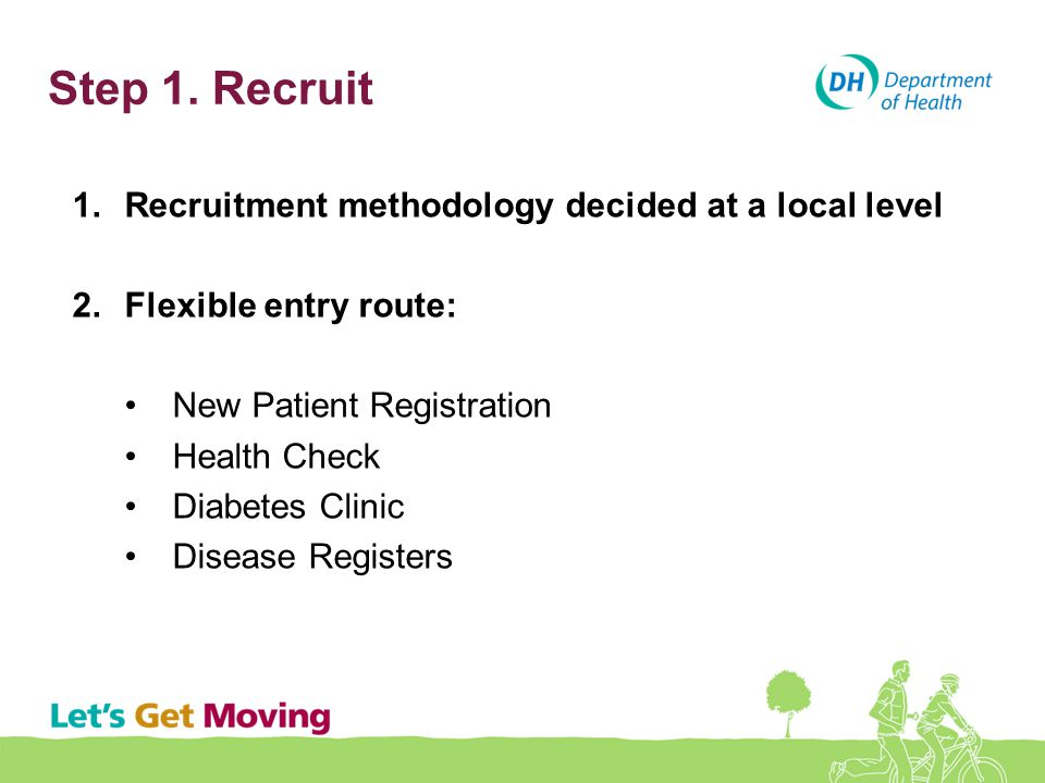 Step 1. Recruit Recruitment methodology decided at a local level