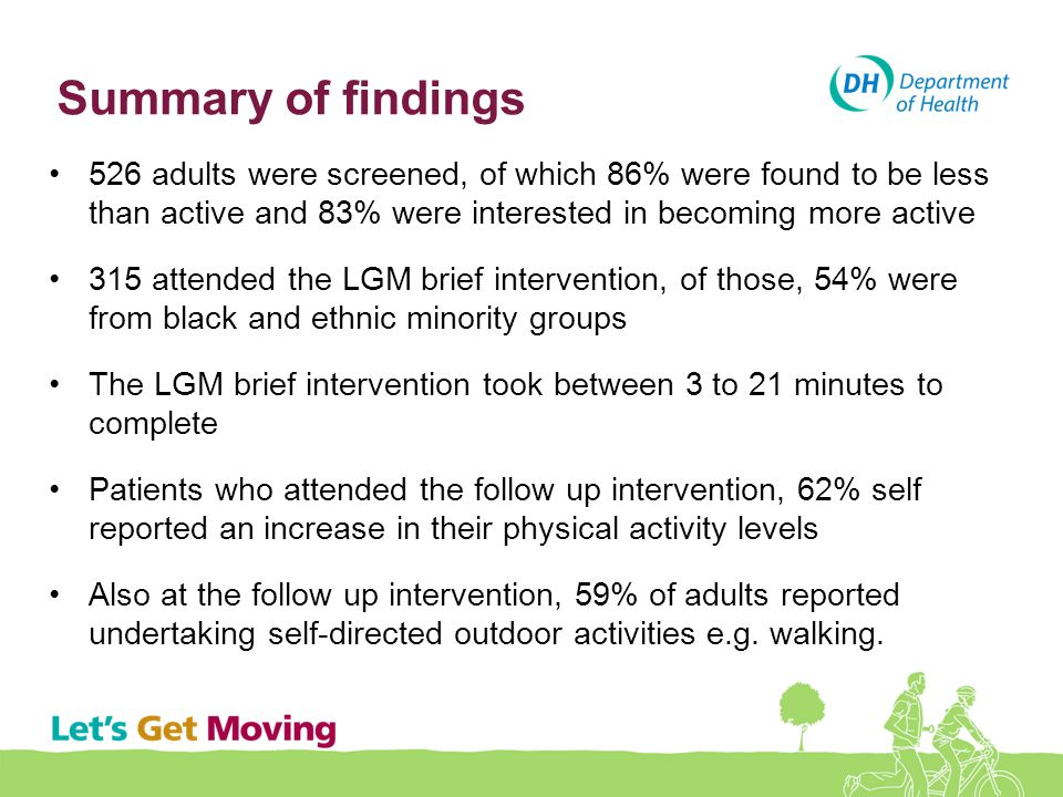 Summary of findings 526 adults were screened, of which 86% were found to be less than active and 83% were interested in becoming more active.