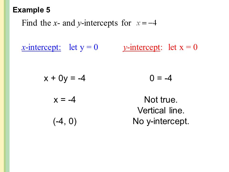 Find the x- and y-intercepts for