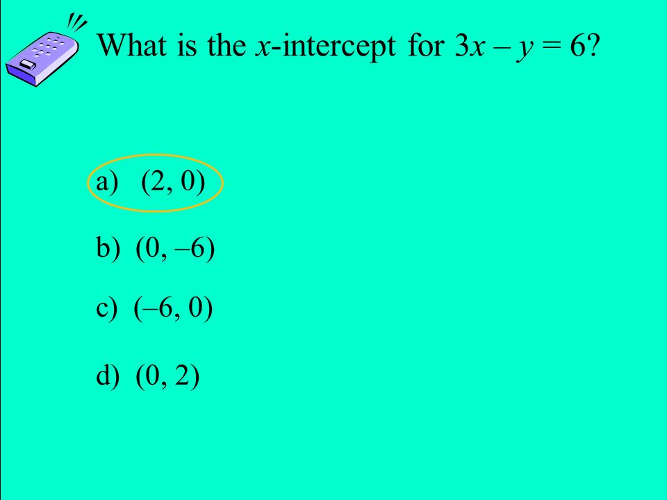 What is the x-intercept for 3x – y = 6