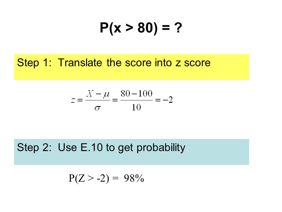 P(x > 80) = Step 1: Translate the score into z score