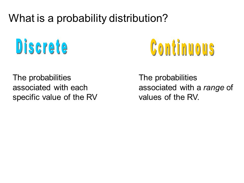 Discrete Continuous What is a probability distribution