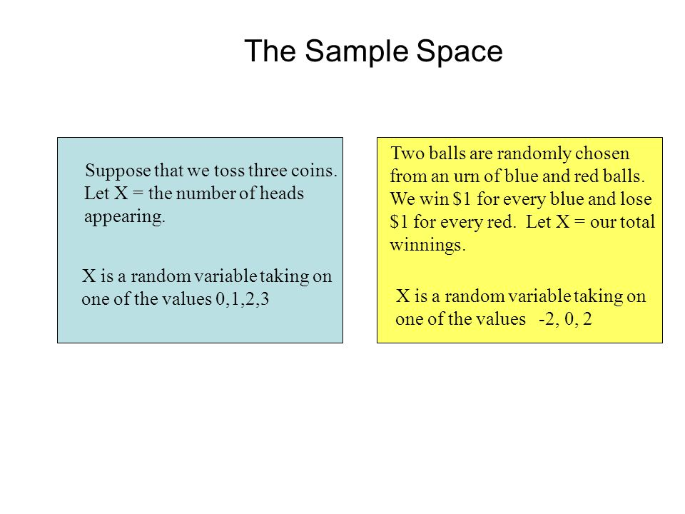 The Sample Space Suppose that we toss three coins. Let X = the number of heads appearing.