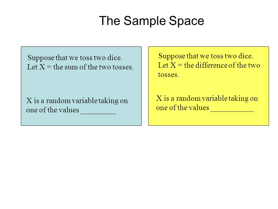 The Sample Space Suppose that we toss two dice. Let X = the sum of the two tosses. X is a random variable taking on one of the values _________.