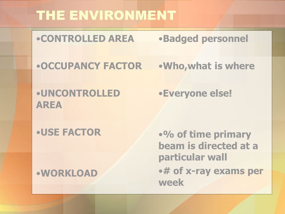THE ENVIRONMENT CONTROLLED AREA OCCUPANCY FACTOR UNCONTROLLED AREA
