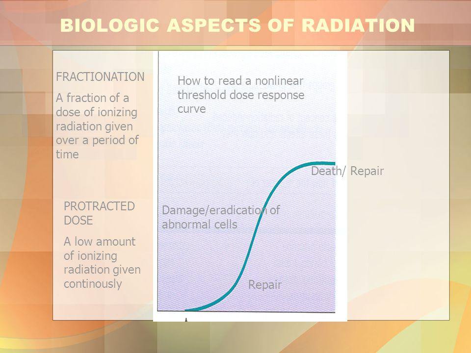 BIOLOGIC ASPECTS OF RADIATION