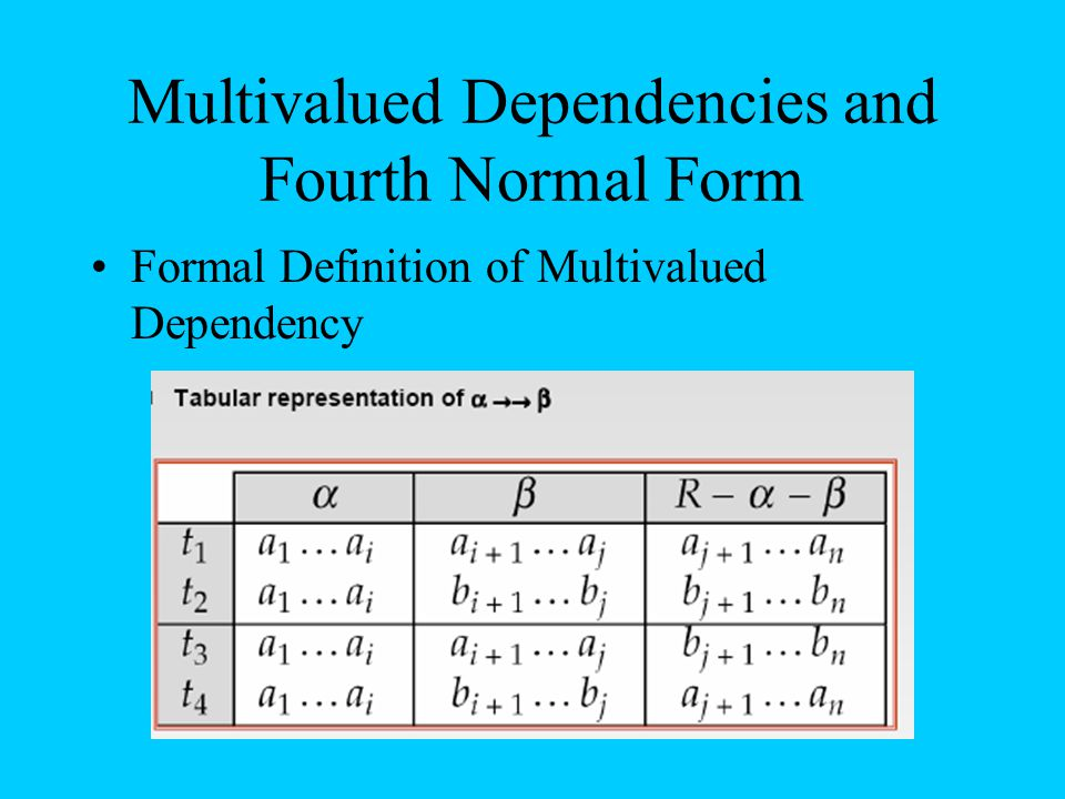 Multivalued Dependencies and Fourth Normal Form