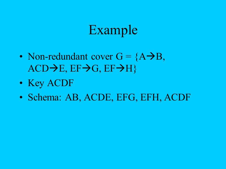 Example Non-redundant cover G = {AB, ACDE, EFG, EFH} Key ACDF