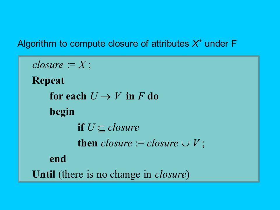Algorithm to compute closure of attributes X+ under F