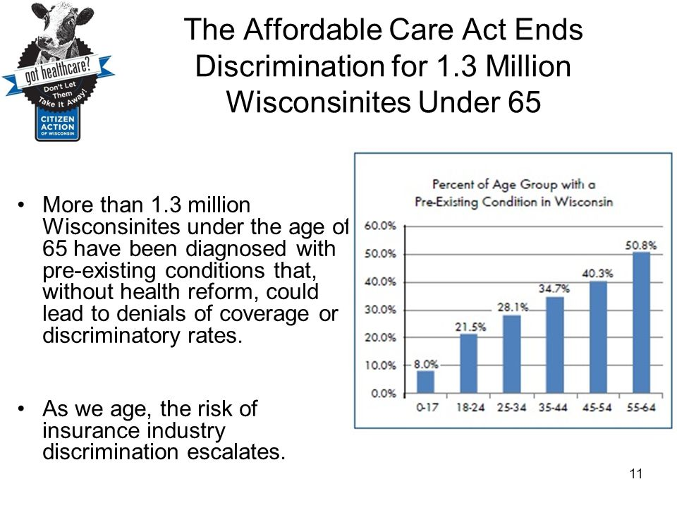 The Affordable Care Act Ends Discrimination for 1