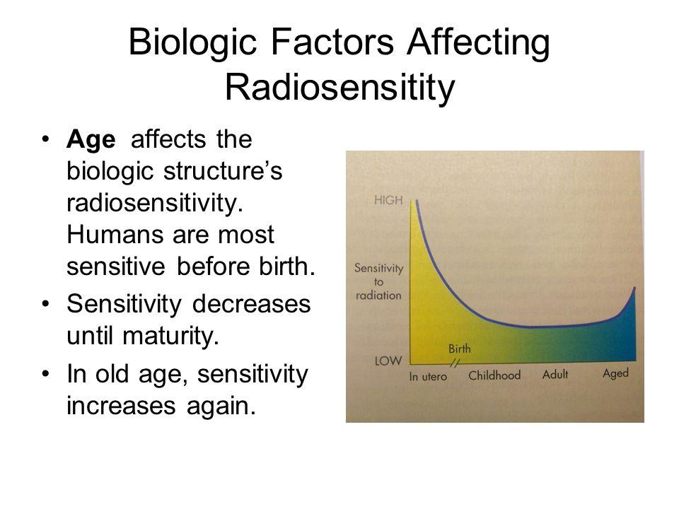 Biologic Factors Affecting Radiosensitity