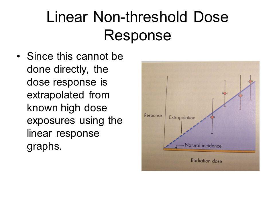 Linear Non-threshold Dose Response