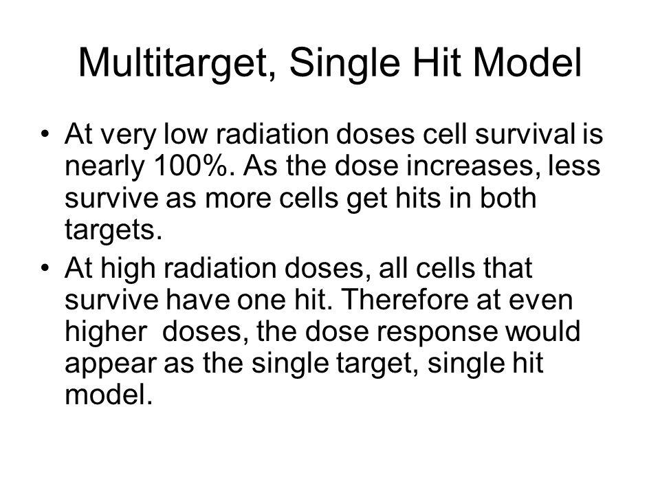 Multitarget, Single Hit Model