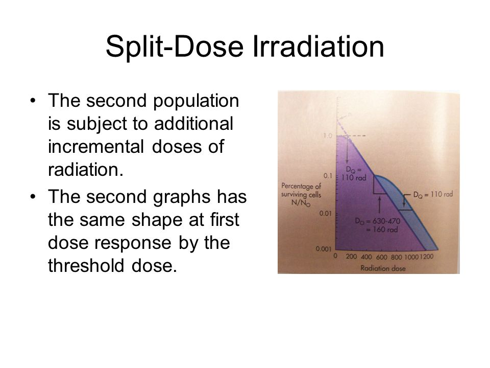 Split-Dose Irradiation