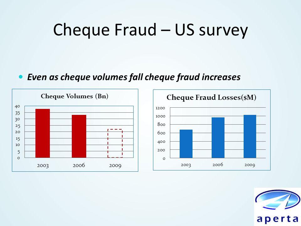 Cheque Fraud – US survey
